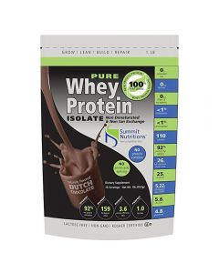 Summit Nutritions Pure Whey Protein Isolate 1lb (Dutch Chocolate)